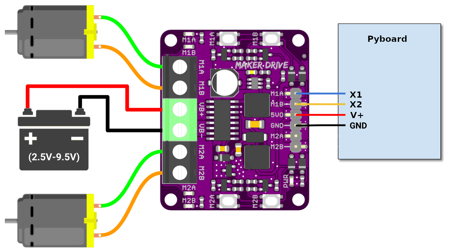 Maker-Drive and pyboard layout